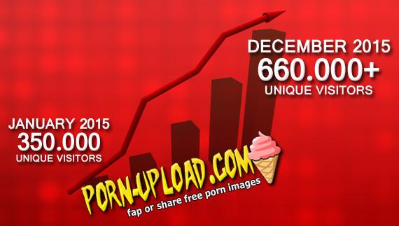 Stats 2015 porn-upload.com